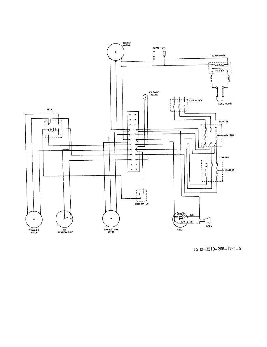 wiring diagram for ge 6 gallon water heater wiring discover your suburban rv hot water heater wiring diagram suburban