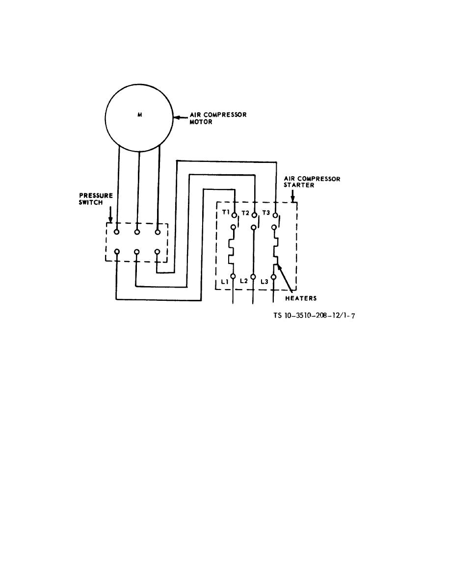 figure 1 7 air compressor wiring diagram service truck air compressor  wiring diagram schematic air compressor