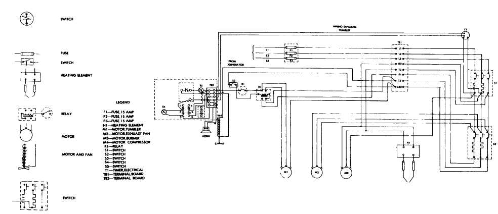 2004 fatboy rear signal wiring diagram