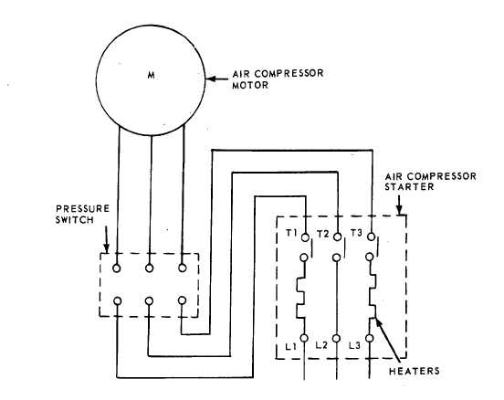 figure 1 3 wiring diagram for air compressor rh clothingandindividualequipment tpub com air compressor wiring diagram 3 phase air compressor wiring diagram single phase