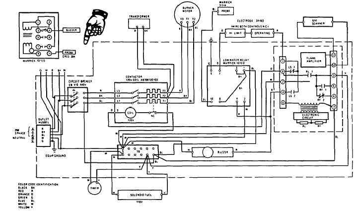 TM 10 3510 209 24_30_1 cable diagrams, wire run list, and control circuits (cont) tm wiring diagram water heater at readyjetset.co