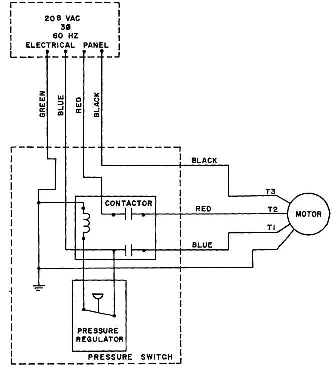 TM 10 3510 209 24_32_1 figure 2 7 air compressor wiring diagram compressor wiring diagram at creativeand.co