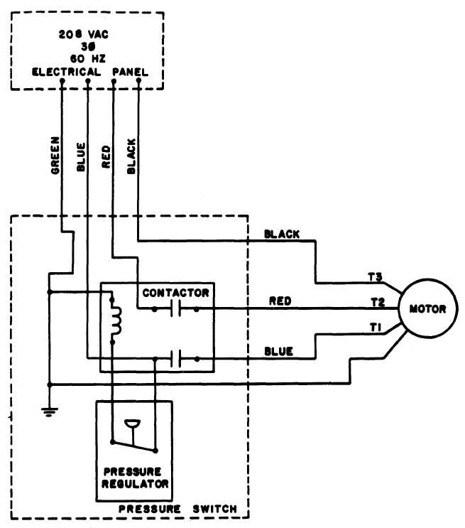 TM 10 3510 220 24_422_1 figure 7 air compressor wiring diagram compressor wiring diagram at creativeand.co