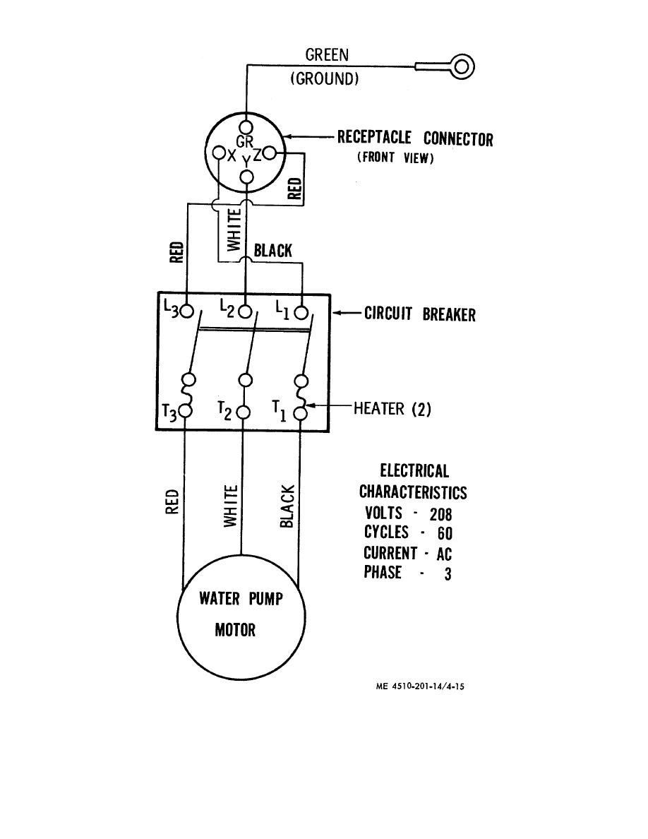 TM 10 4510 201 140091im figure 4 15 wiring diagram for water pump goulds water pump wiring diagram at n-0.co