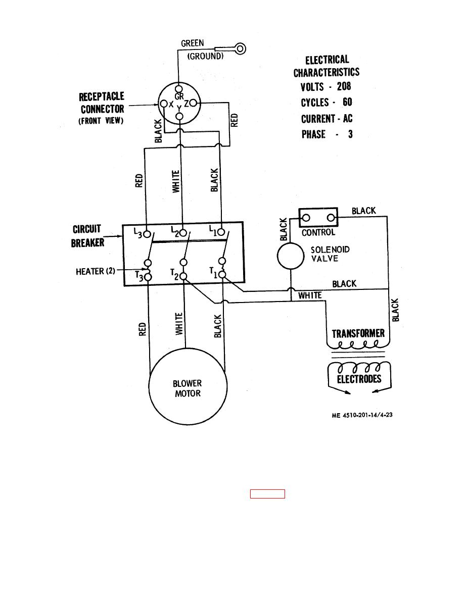 Heater Wiring Schematics Everything About Diagram Package Unit Thermostat Or Schematic Figure 4 23 For Water Rh Clothingandindividualequipment Tpub Com Furnace Electric