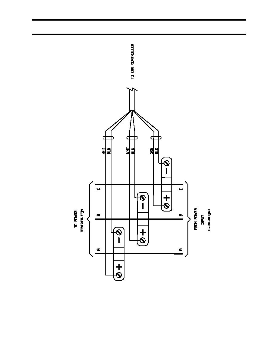 Figure 3 Wiring Diagram Current Transducer